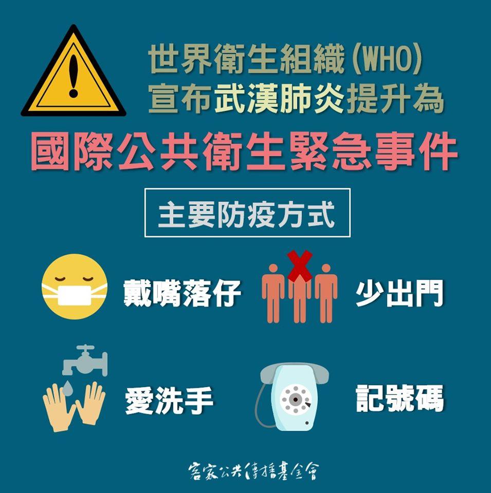 ⚠️「武漢肺炎」正式提升為 「國際公共衛生緊急事件(PHEIC)」⚠️